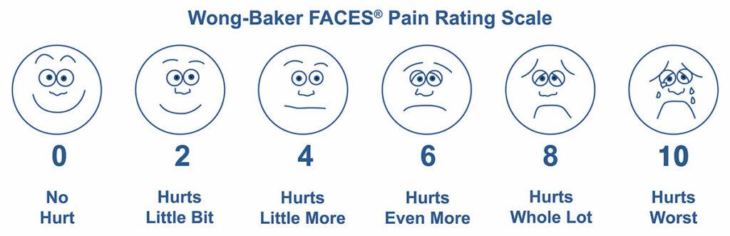 wong-baker-faces-pain